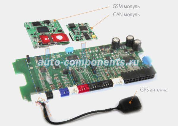 Установка GSM старлайн