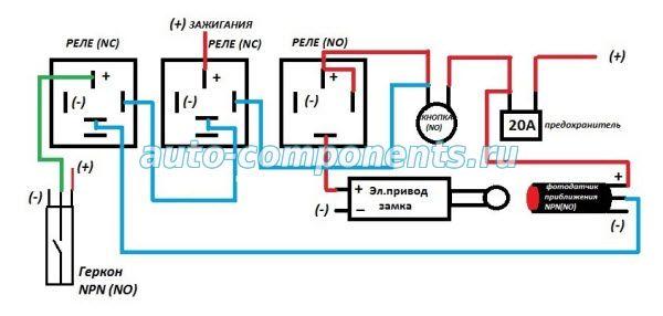 Схема багажника ногой