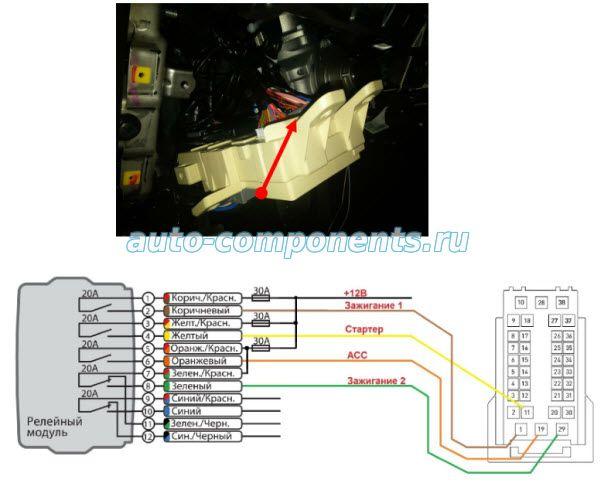 Точки подключения Kia Sportage 4