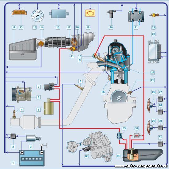 Управление двигателем Шевроле