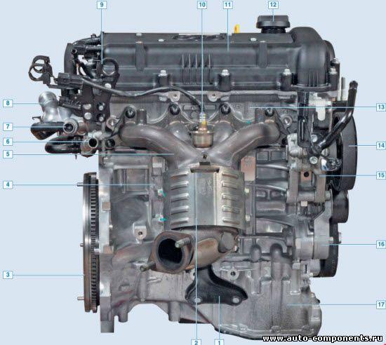 Двигатель Хендай Солярис и Киа Рио