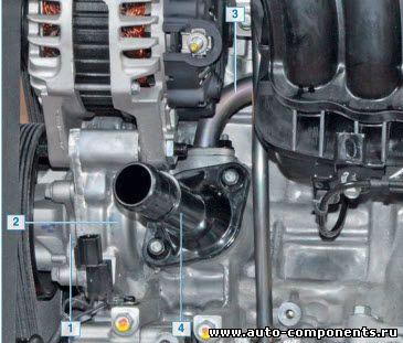 Замена отводящего шланга радиатора киа рио 4 Установка светодиодной балки шкода октавия а7