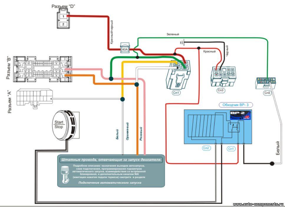 Подключение и установка модуля