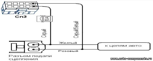 Хендай Солярис точки подключения