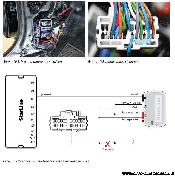 старлайн F1 инструкция по установке - фото 4