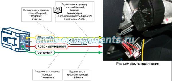 схема установки сигнализации на skoda рапид