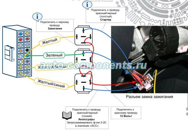 Точки подключения сигнализации с автозапуском на шкода октавия фото 645-63