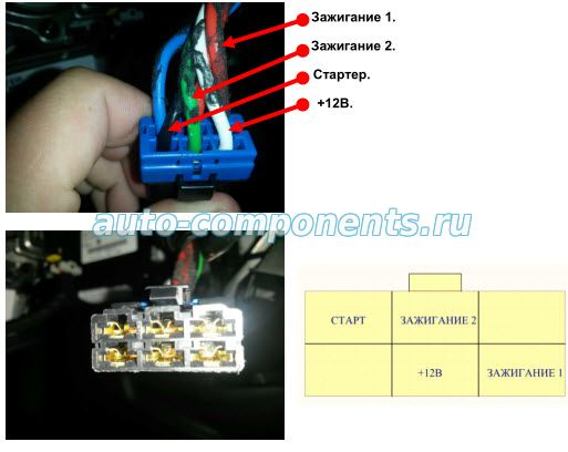 Подключение автозапуска Kia Ceed с ключом