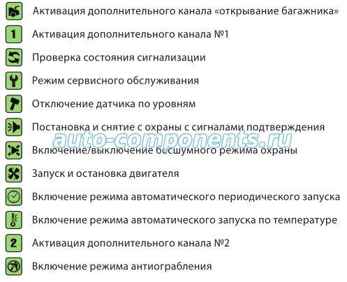 Индикация режимов Старлайн А92